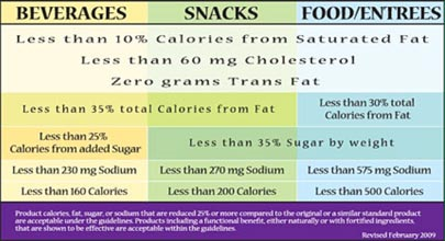monumental-nutrition-chart